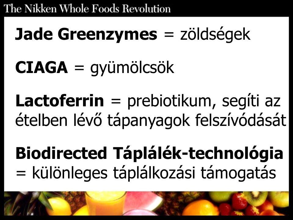 Jade Greenzymes = zöldségek CIAGA = gyümölcsök Lactoferrin = prebiotikum, segíti az ételben lévő tápanyagok felszívódását