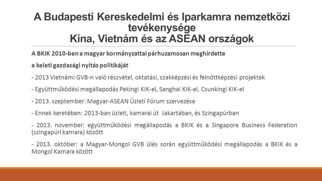 A Budapesti Kereskedelmi és Iparkamra nemzetközi tevékenysége Kína, Vietnám és az ASEAN országok