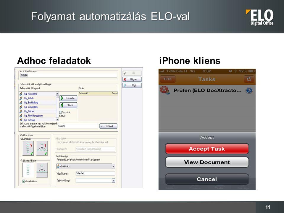 Folyamat automatizálás ELO-val