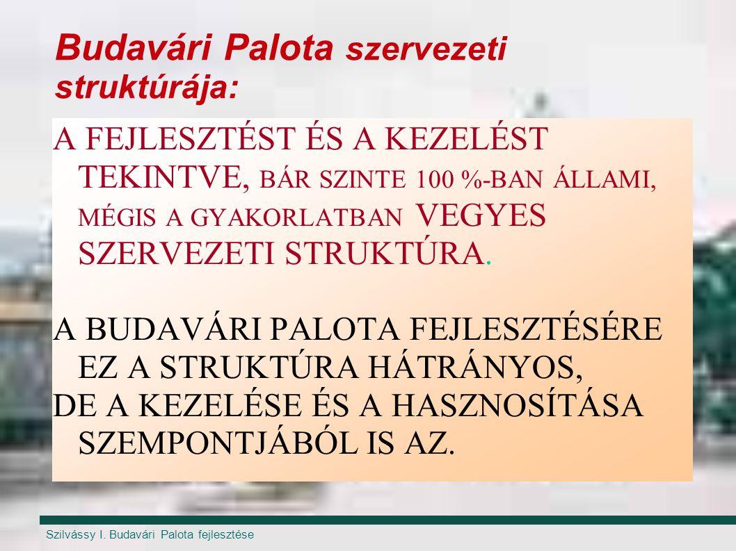 Budavári Palota szervezeti struktúrája: