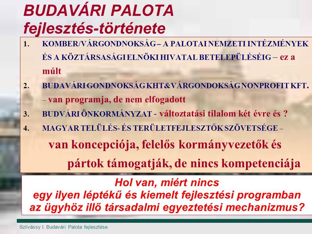 BUDAVÁRI PALOTA fejlesztés-története