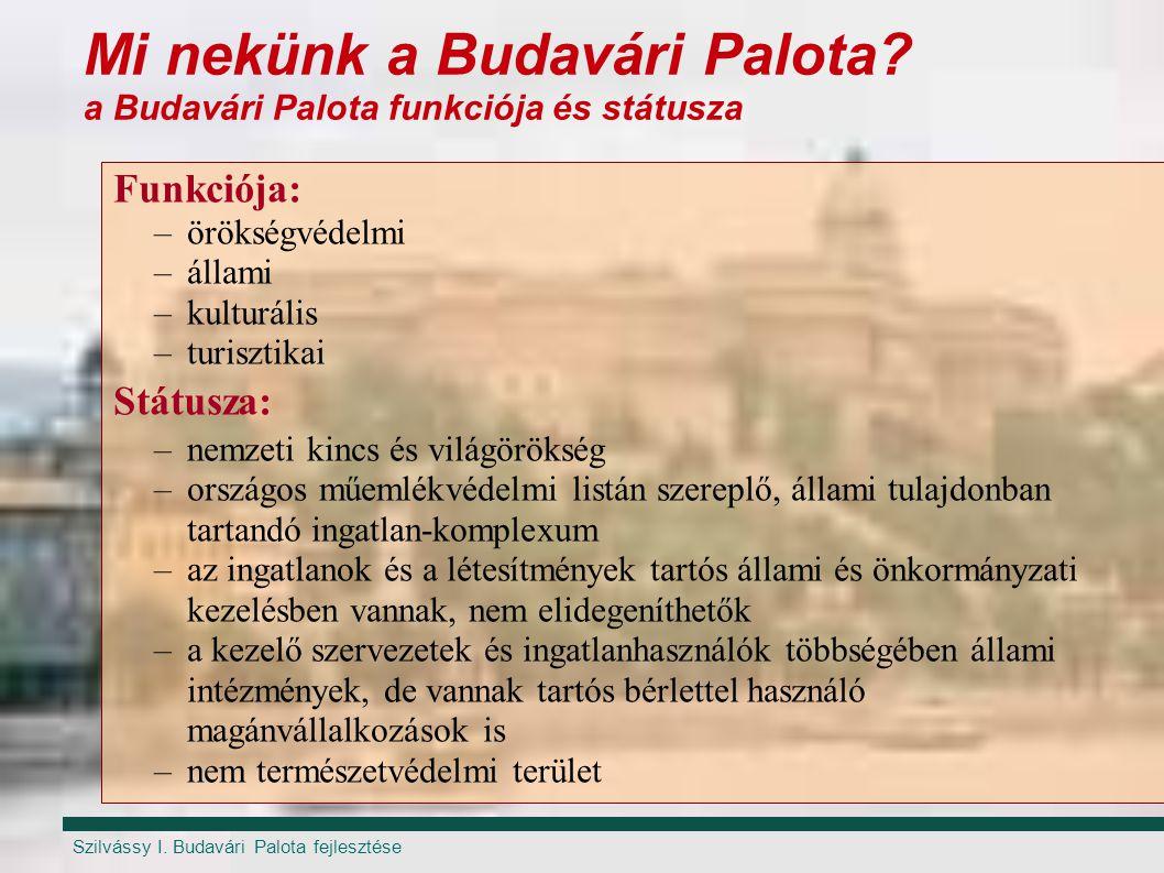 Mi nekünk a Budavári Palota a Budavári Palota funkciója és státusza