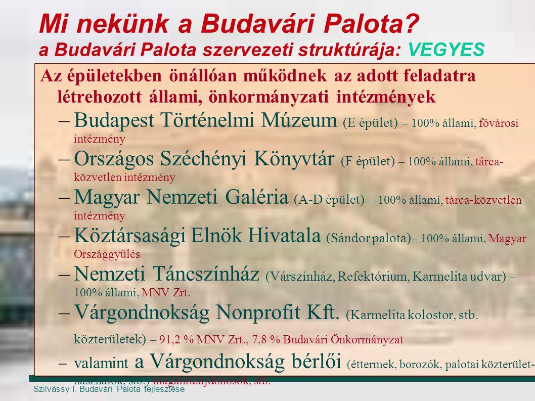 Mi nekünk a Budavári Palota