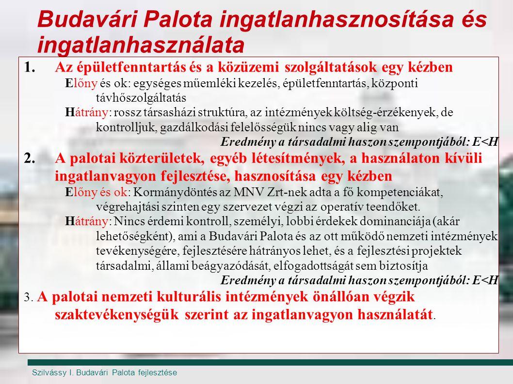 Budavári Palota ingatlanhasznosítása és ingatlanhasználata