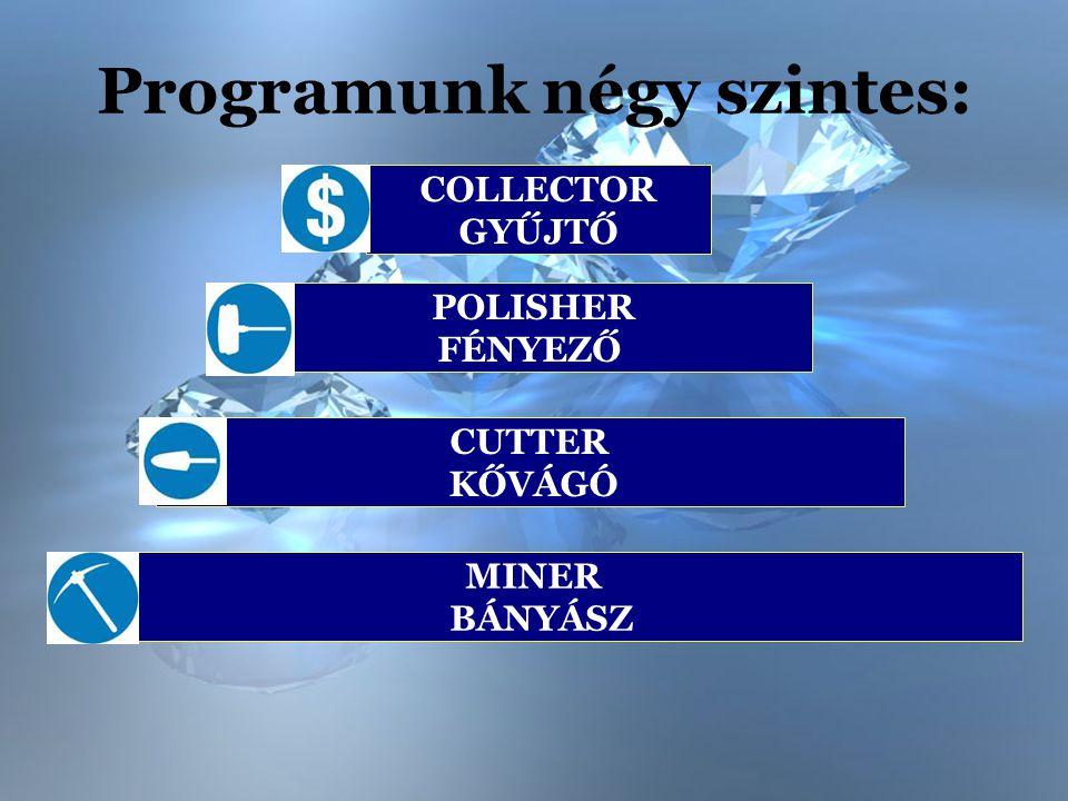 Programunk négy szintes: