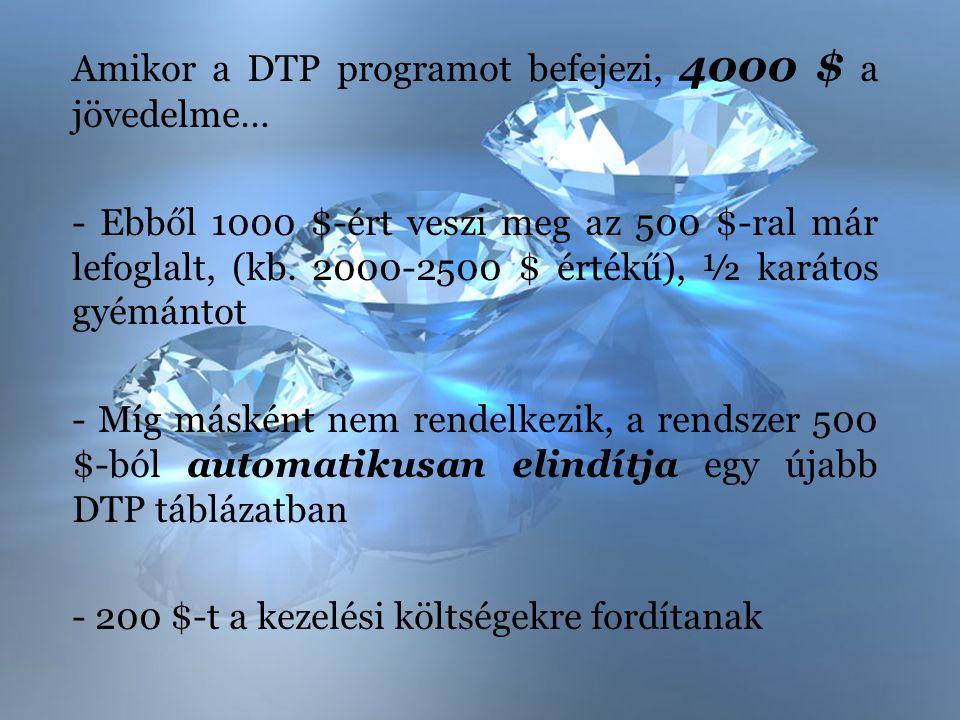 Amikor a DTP programot befejezi, 4000 $ a jövedelme…