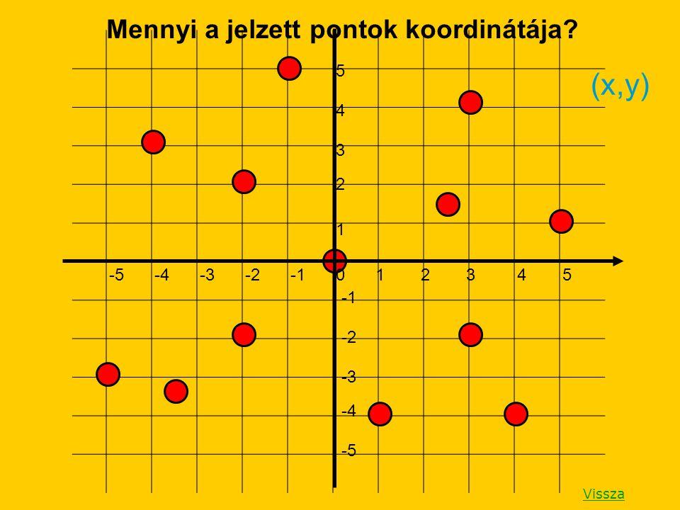 Mennyi a jelzett pontok koordinátája