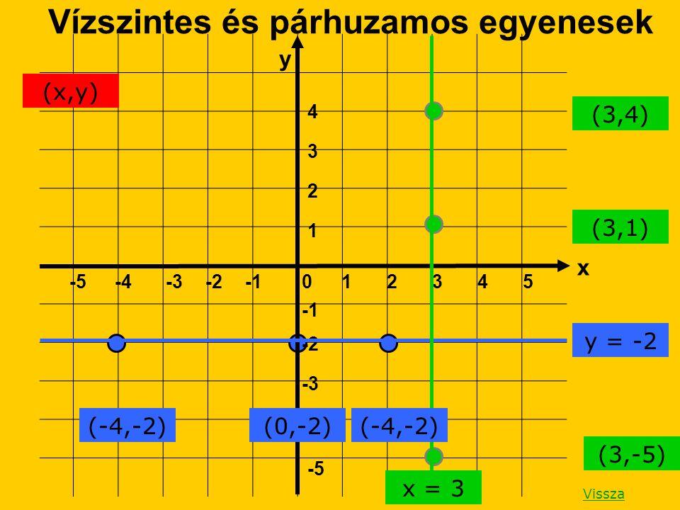 Vízszintes és párhuzamos egyenesek