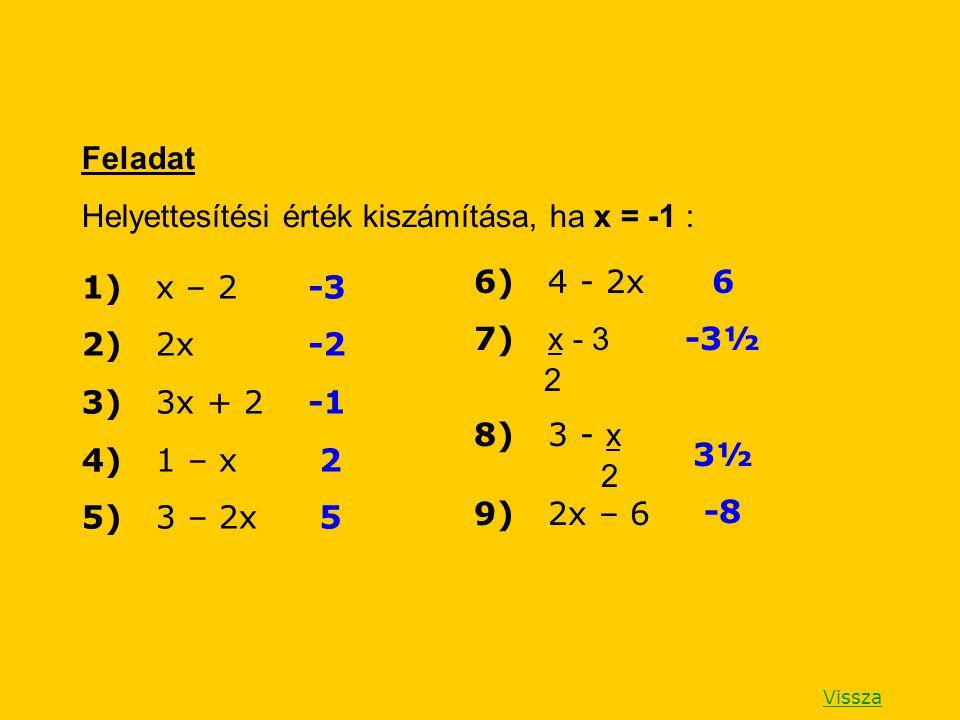 Helyettesítési érték kiszámítása, ha x = -1 :