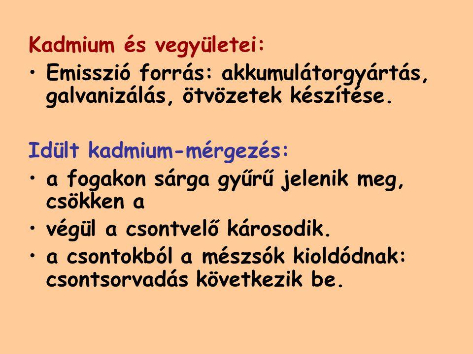 Kadmium és vegyületei: