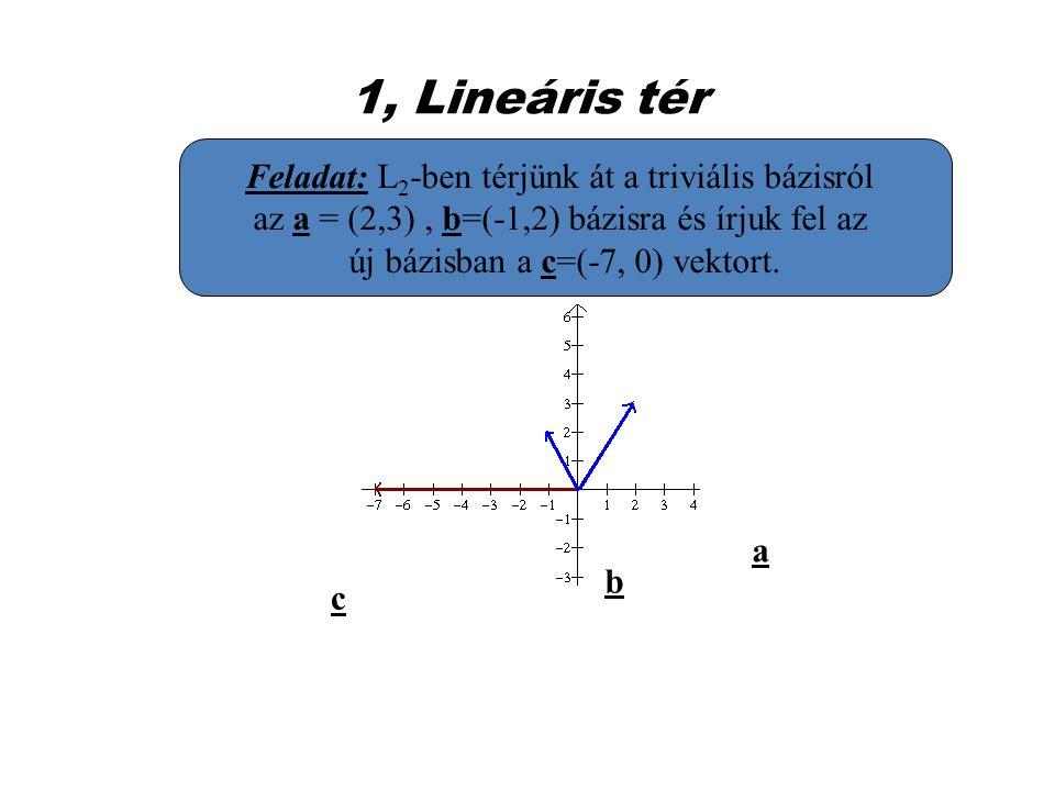 1, Lineáris tér Feladat: L2-ben térjünk át a triviális bázisról