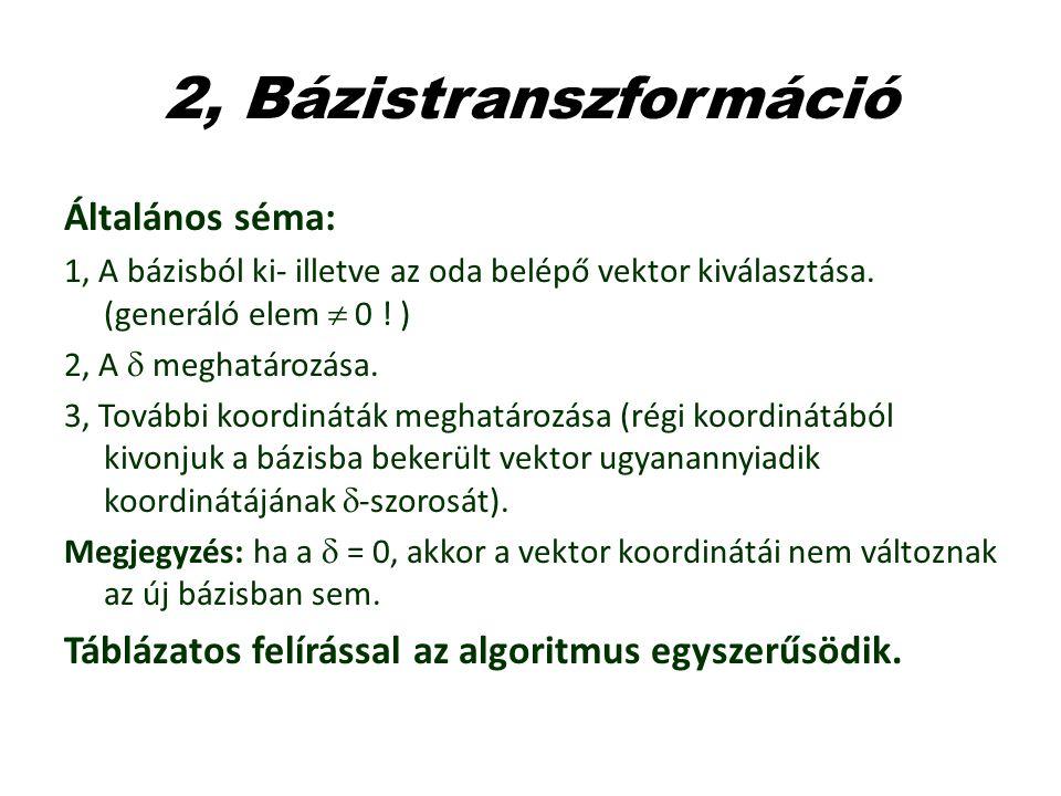 2, Bázistranszformáció Általános séma: