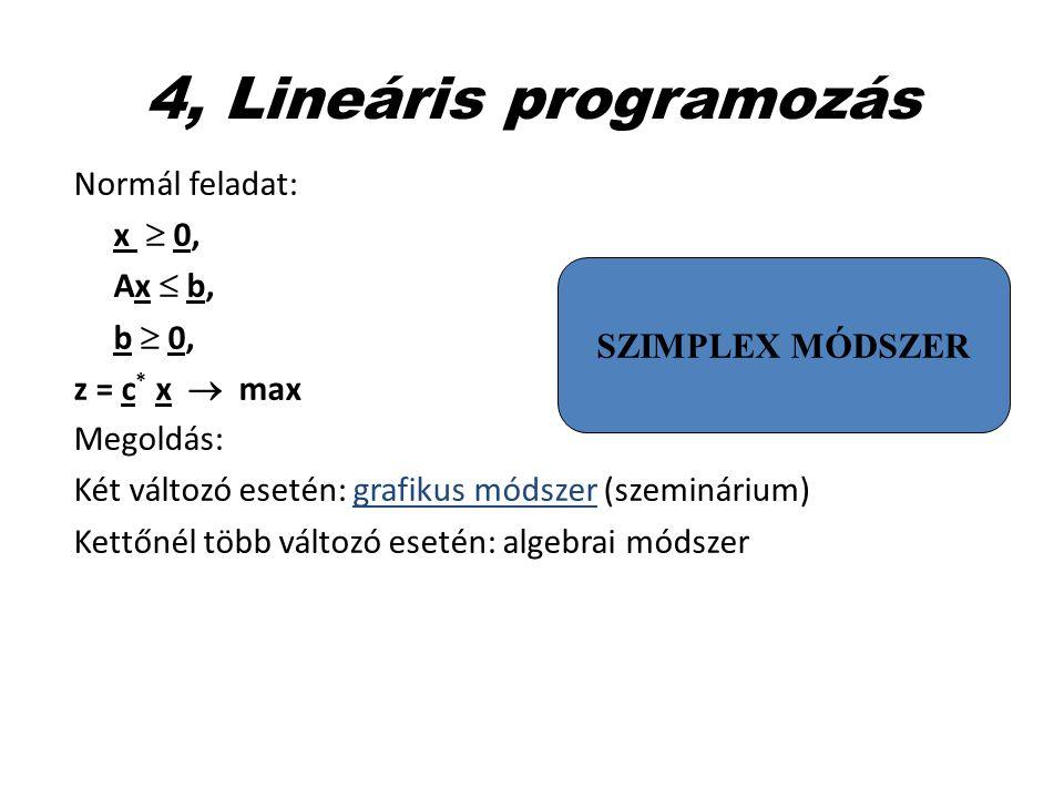 4, Lineáris programozás Normál feladat: x  0, Ax  b, b  0,