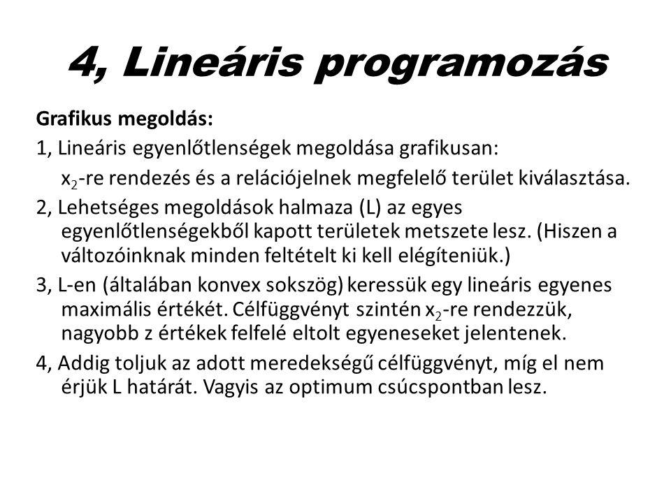 4, Lineáris programozás Grafikus megoldás: