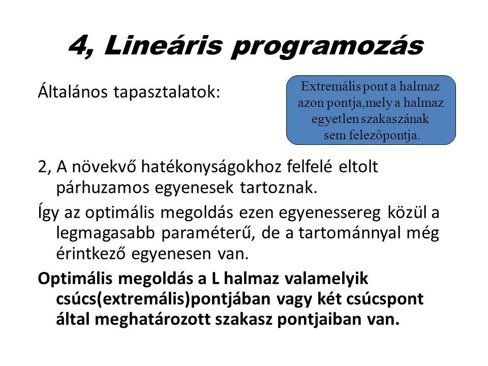 4, Lineáris programozás Általános tapasztalatok: