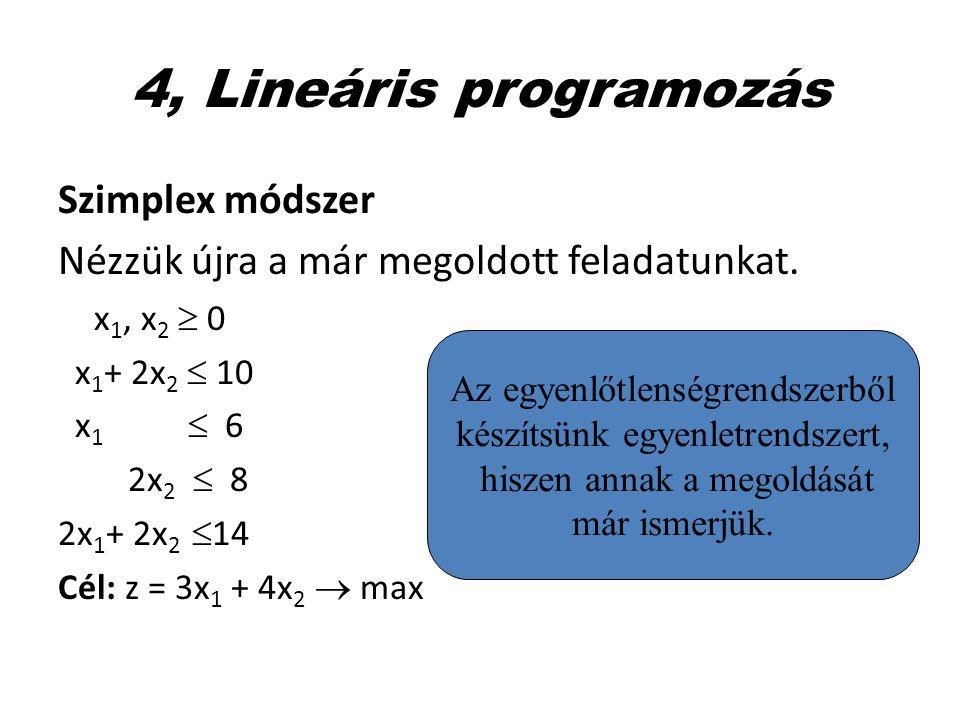 4, Lineáris programozás Szimplex módszer