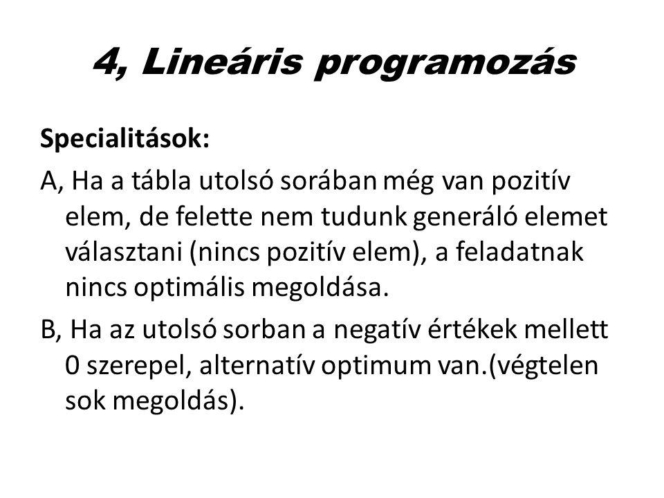 4, Lineáris programozás Specialitások: