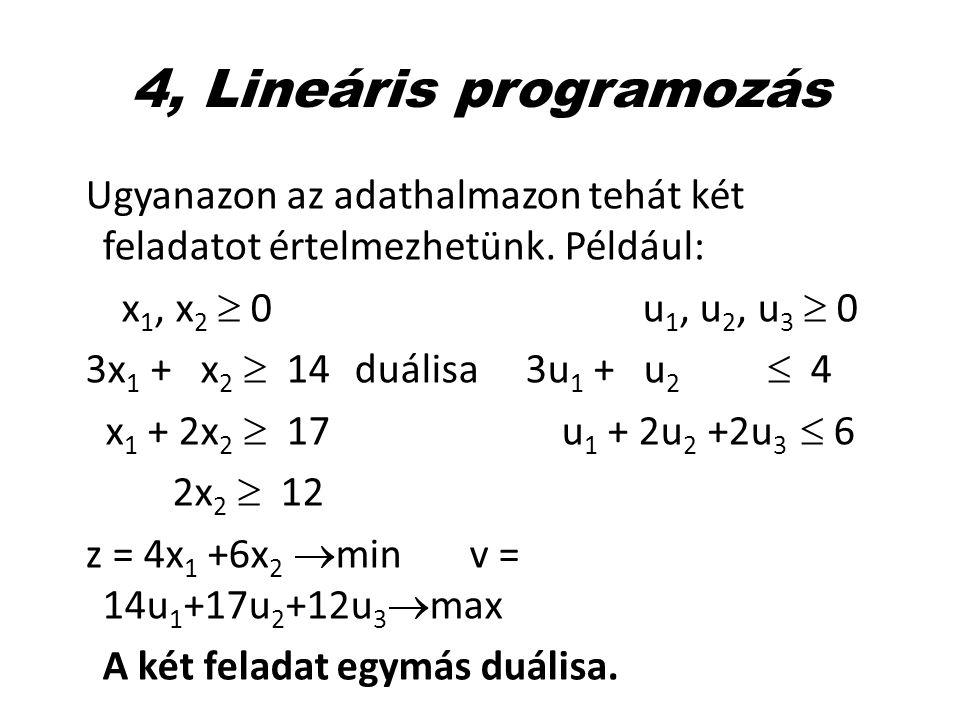 4, Lineáris programozás Ugyanazon az adathalmazon tehát két feladatot értelmezhetünk. Például: x1, x2  0 u1, u2, u3  0.