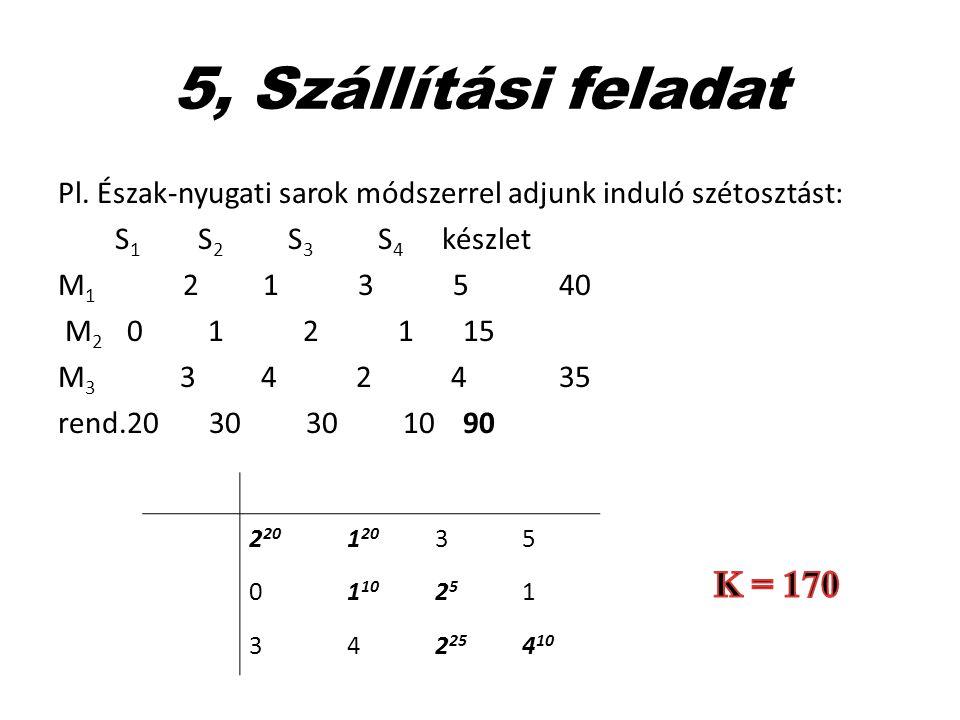 5, Szállítási feladat