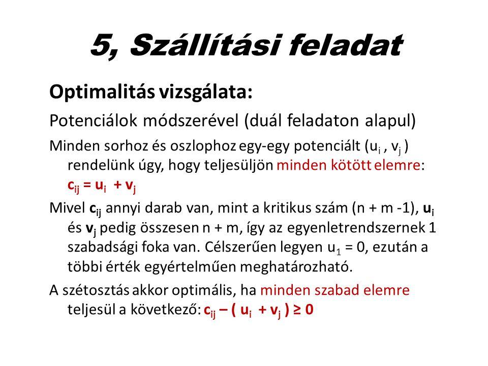 5, Szállítási feladat Optimalitás vizsgálata:
