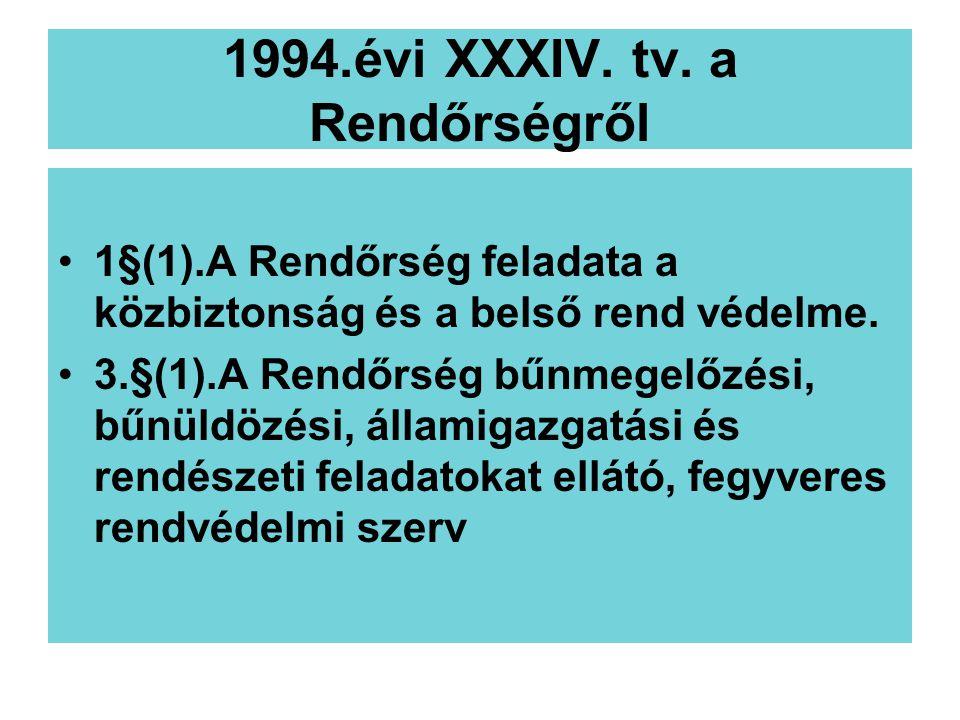 1994.évi XXXIV. tv. a Rendőrségről