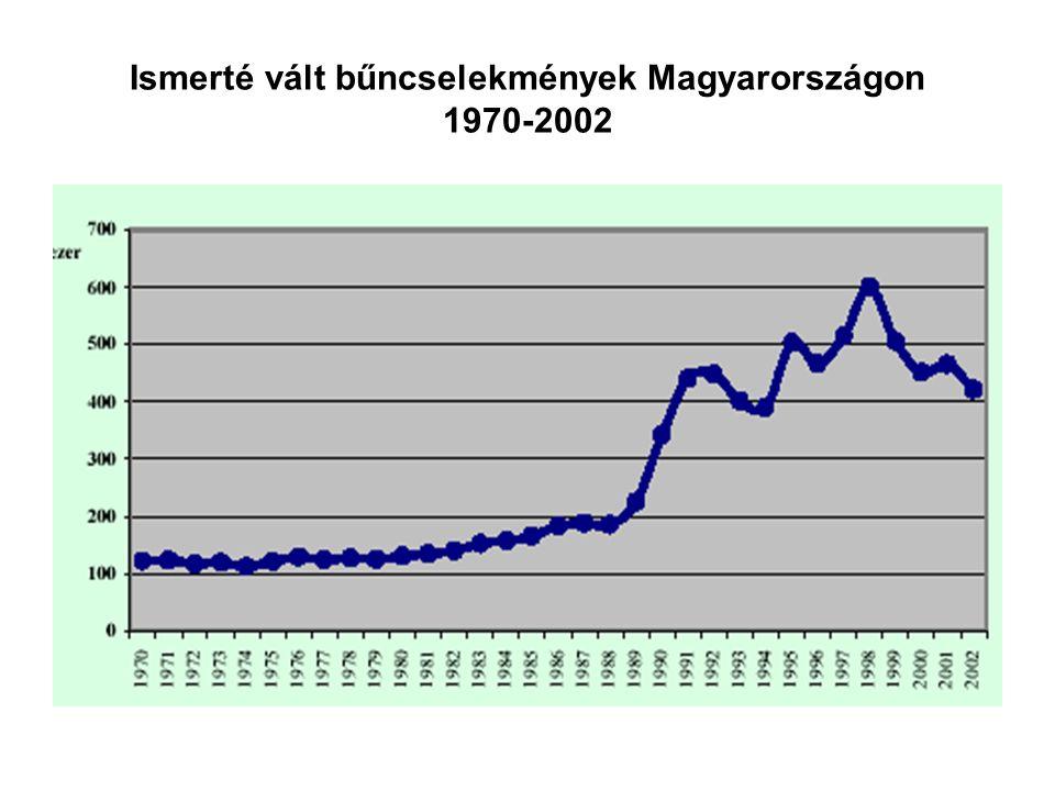 Ismerté vált bűncselekmények Magyarországon 1970-2002