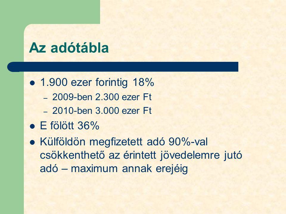 Az adótábla 1.900 ezer forintig 18% E fölött 36%