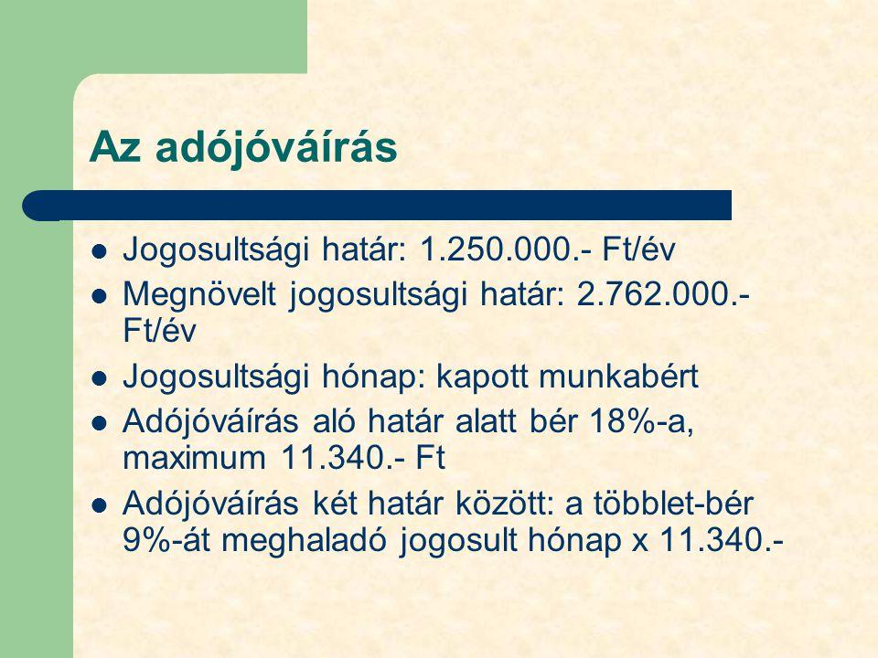 Az adójóváírás Jogosultsági határ: 1.250.000.- Ft/év