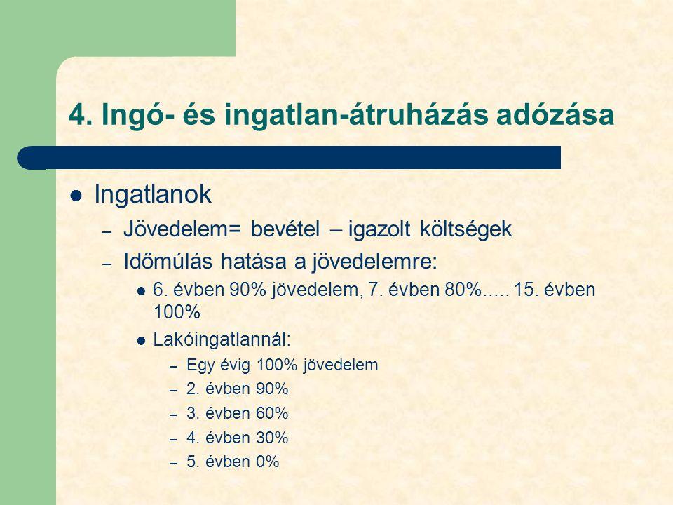 4. Ingó- és ingatlan-átruházás adózása