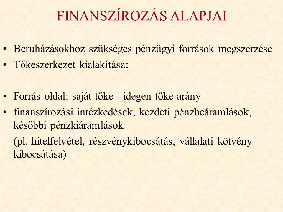 FINANSZÍROZÁS ALAPJAI