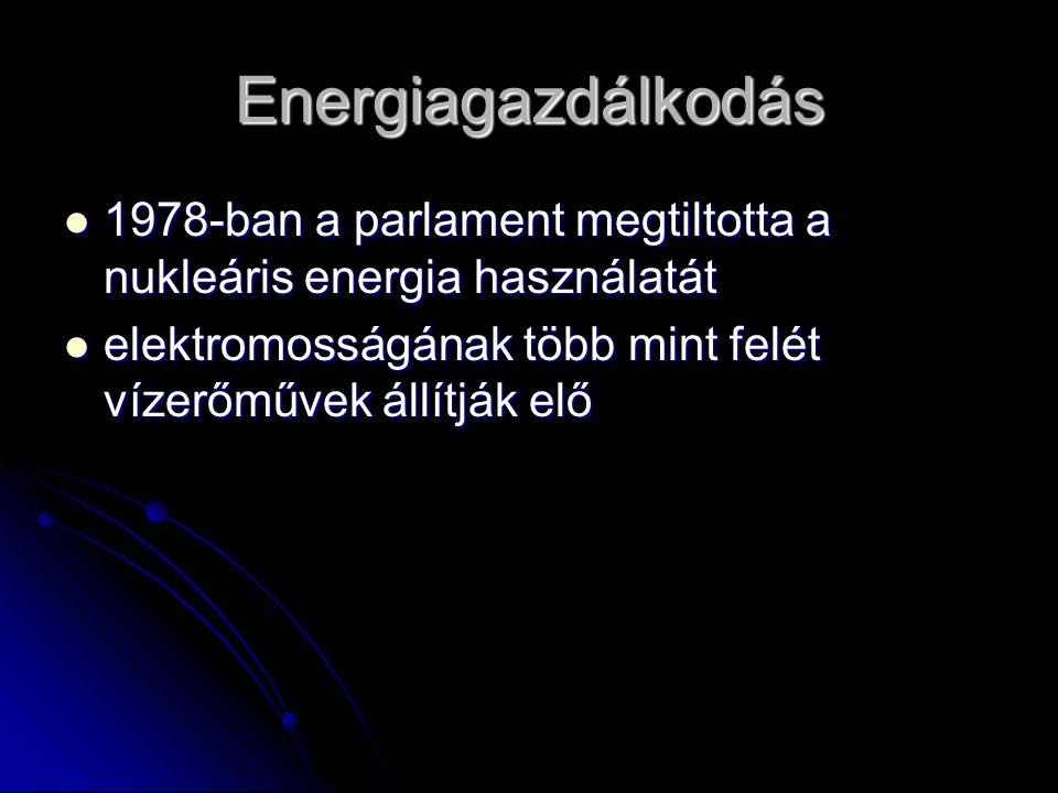Energiagazdálkodás 1978-ban a parlament megtiltotta a nukleáris energia használatát.