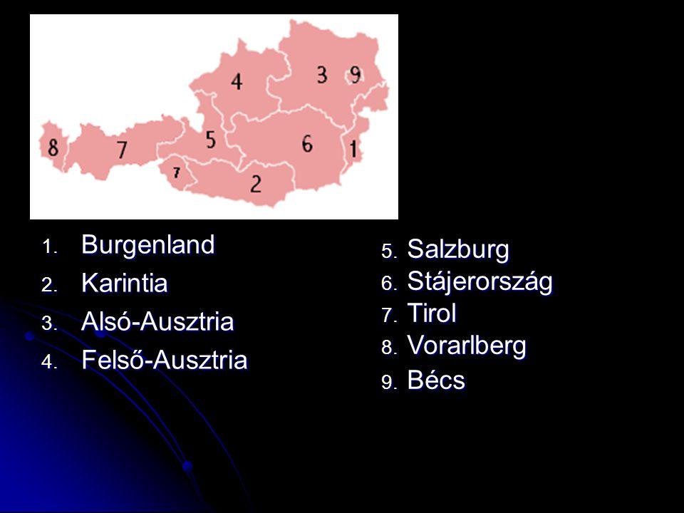 Burgenland Karintia Alsó-Ausztria Felső-Ausztria Salzburg Stájerország Tirol Vorarlberg Bécs