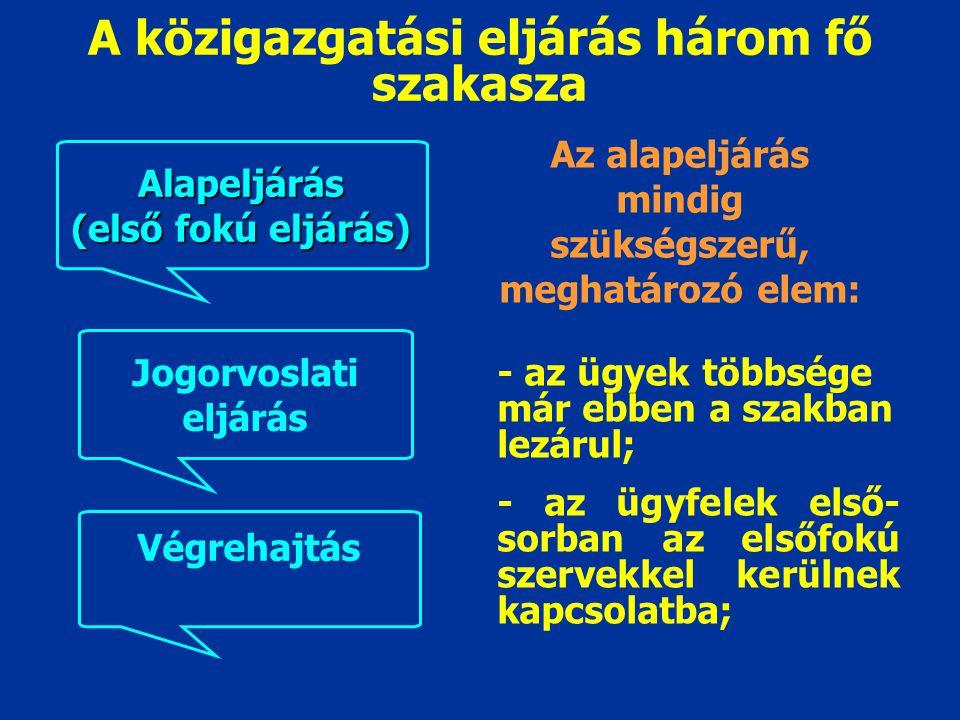 A közigazgatási eljárás három fő szakasza