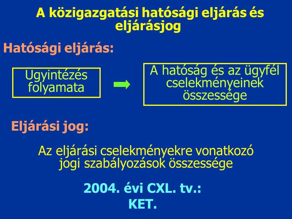 A közigazgatási hatósági eljárás és eljárásjog