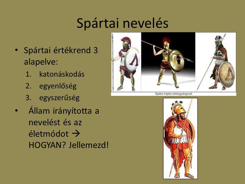 Spártai nevelés Spártai értékrend 3 alapelve: