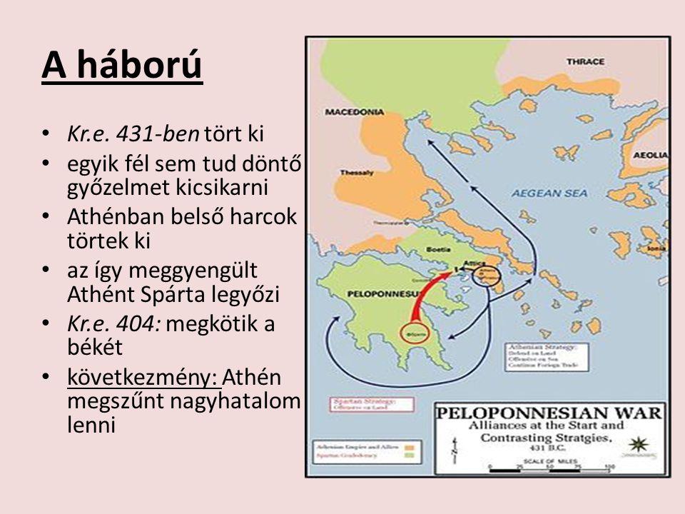 A háború Kr.e. 431-ben tört ki
