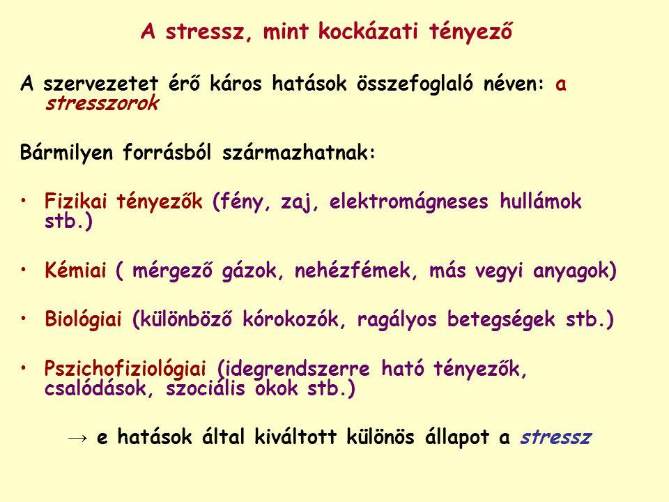 A stressz, mint kockázati tényező