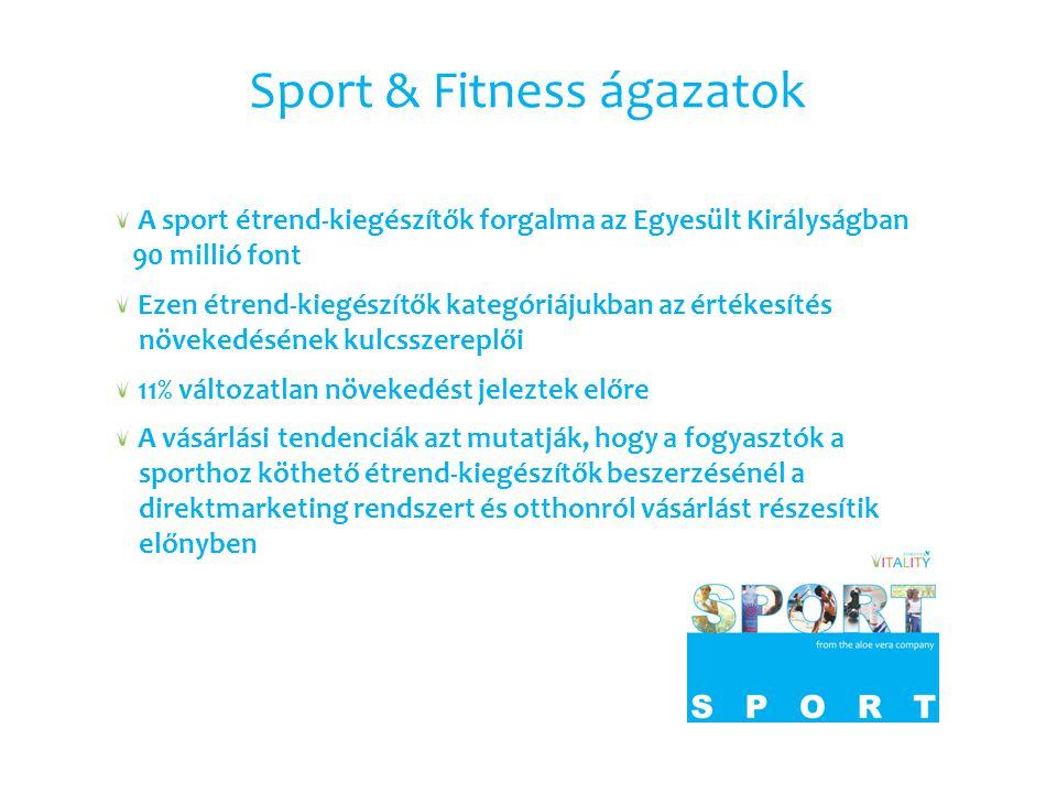 Sport & Fitness ágazatok