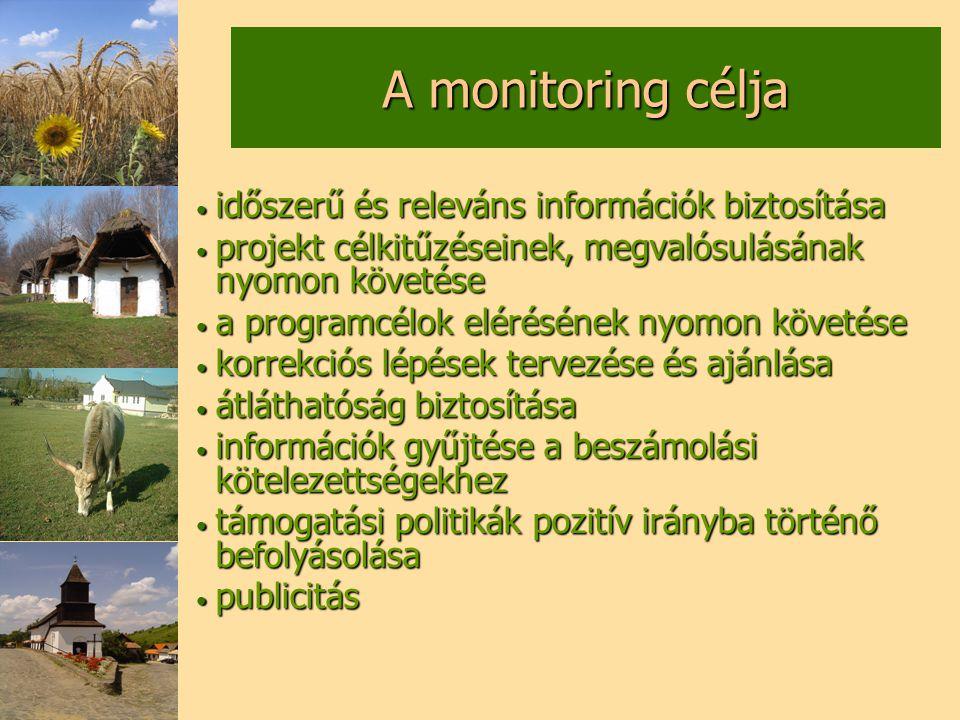 A monitoring célja időszerű és releváns információk biztosítása