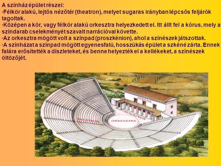 A színház épület részei: