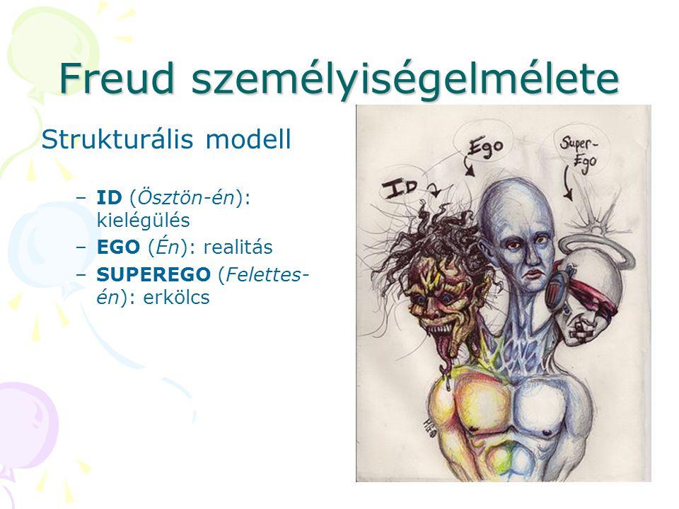 Freud személyiségelmélete