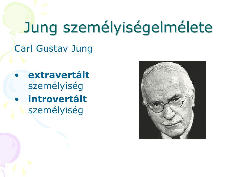 Jung személyiségelmélete