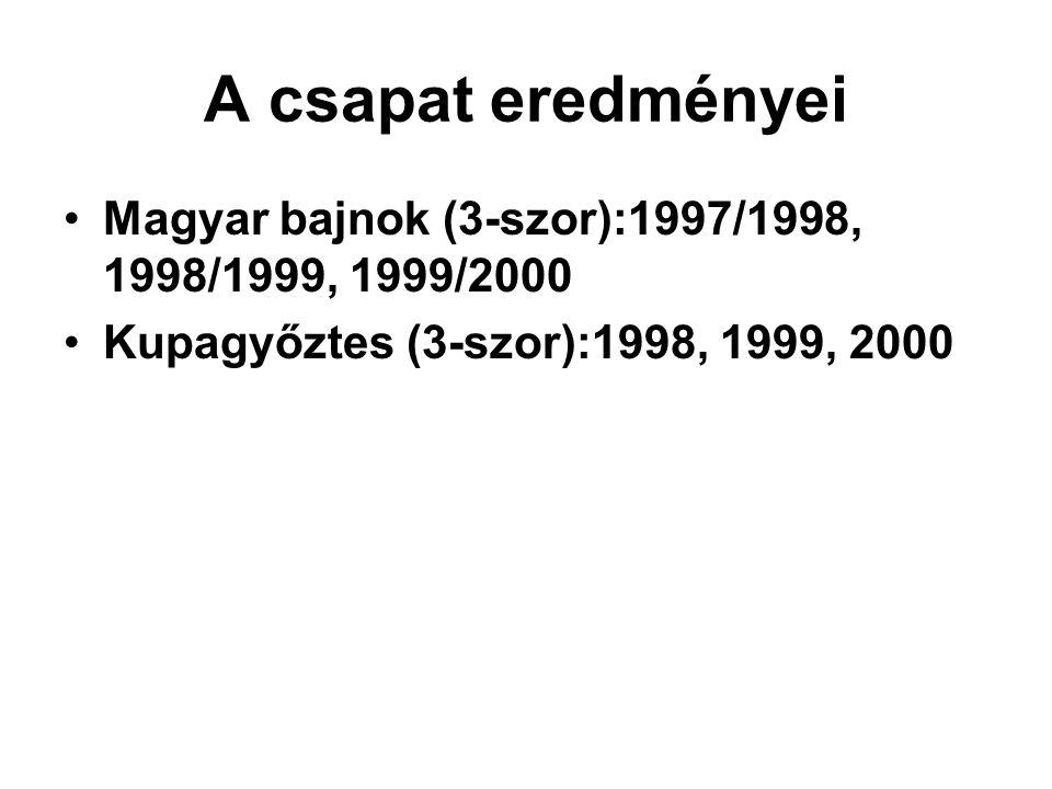 A csapat eredményei Magyar bajnok (3-szor):1997/1998, 1998/1999, 1999/2000.