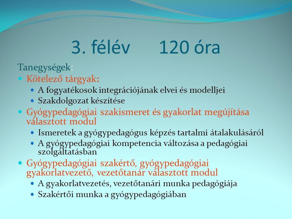 3. félév 120 óra Tanegységek: Kötelező tárgyak: