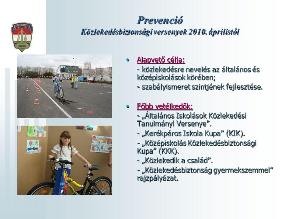 Prevenció Közlekedésbiztonsági versenyek 2010. áprilistól