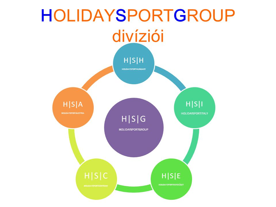 HOLIDAYSPORTGROUP divíziói