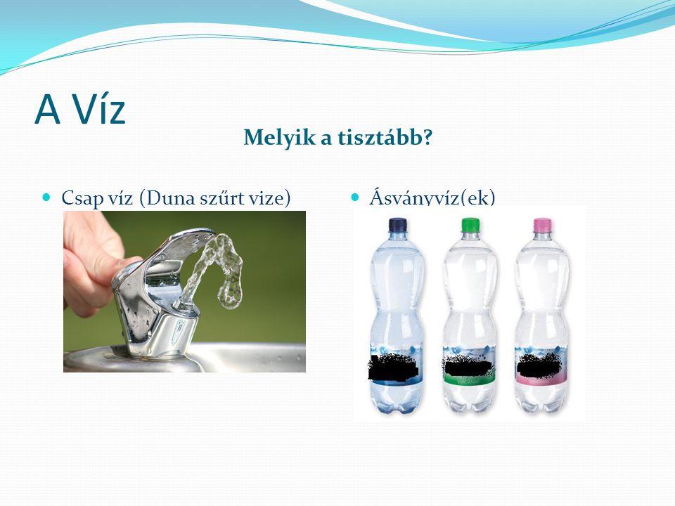 A Víz Melyik a tisztább Csap víz (Duna szűrt vize) Ásványvíz(ek)