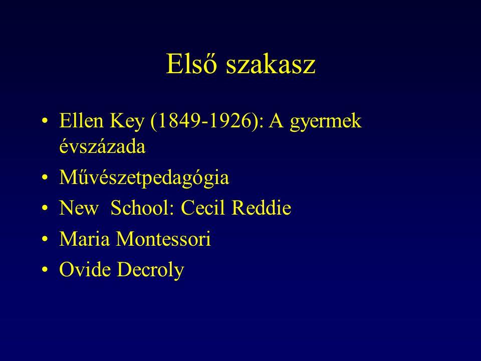 Első szakasz Ellen Key (1849-1926): A gyermek évszázada