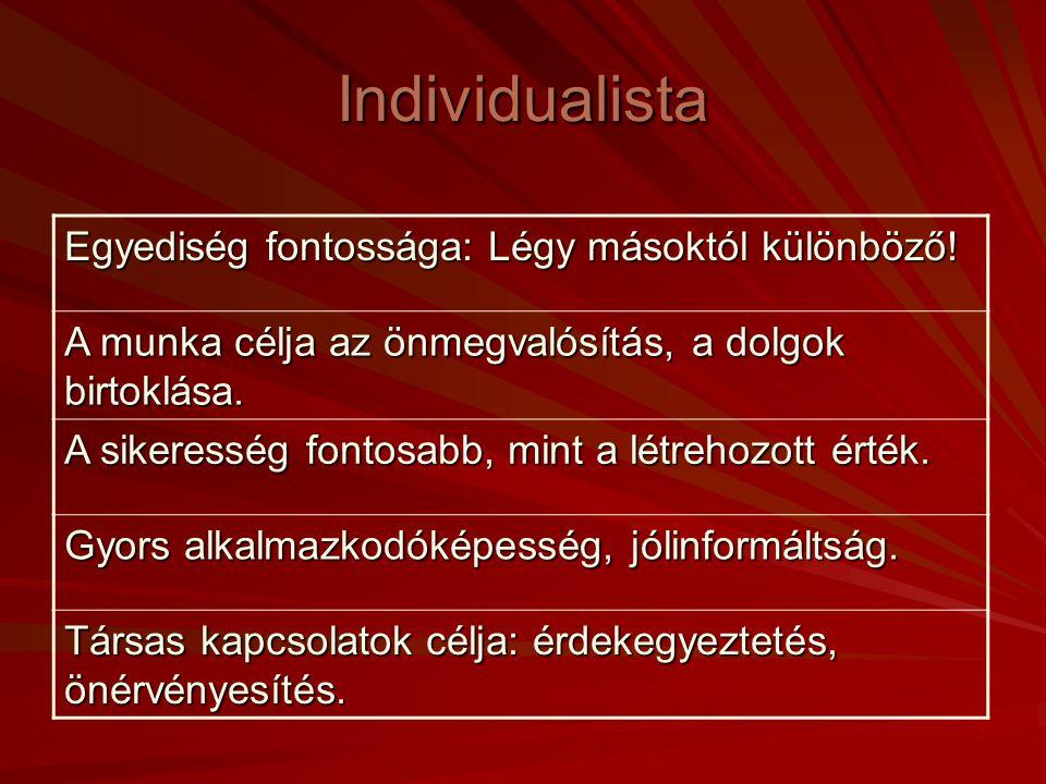 Individualista Egyediség fontossága: Légy másoktól különböző!