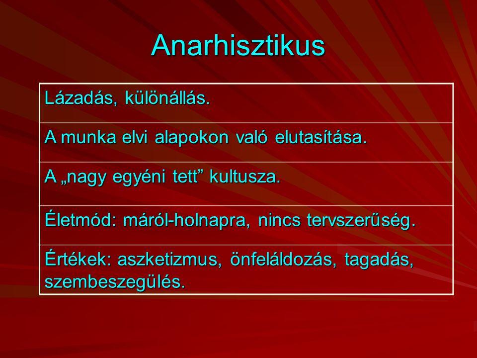 Anarhisztikus Lázadás, különállás.